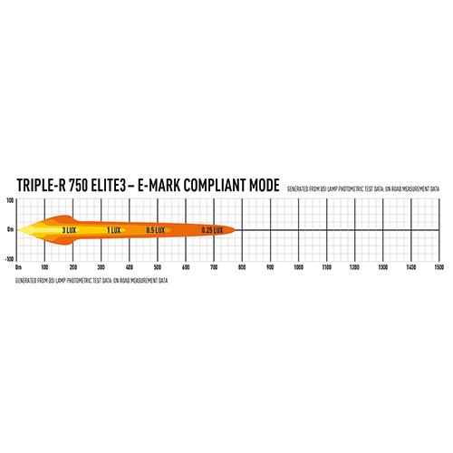 LAZER TRIPLE-R 750 ELITE EXTRALJUSRAMP 45W