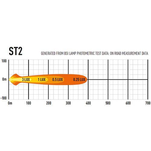 LAZER ST2 EVO EXTRA LJUSRAMP 23W